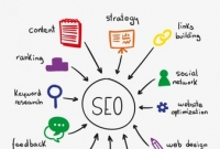 Hotel-digital-marketing-and-SEO-agencies-Udaipur-Rajasthan